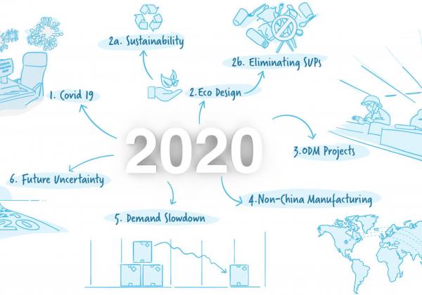 2020 NETBIT